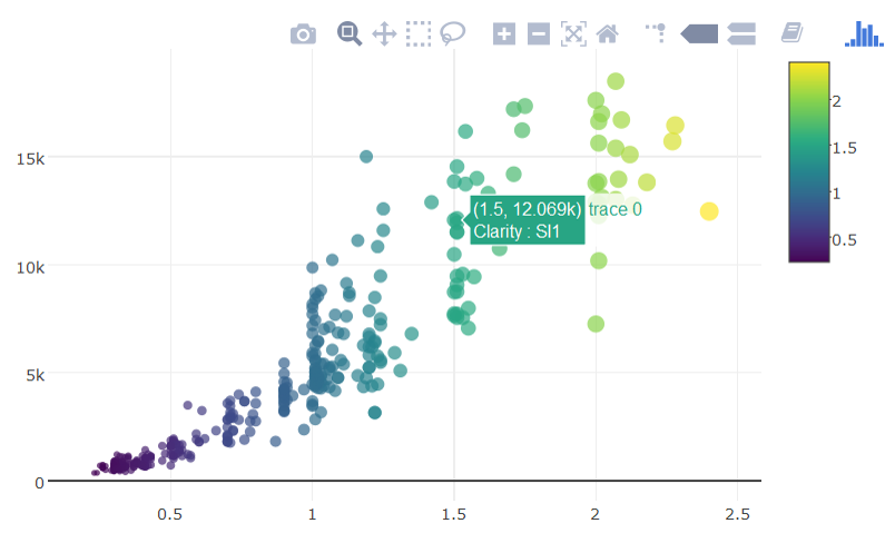 lovelyanalytics plotly
