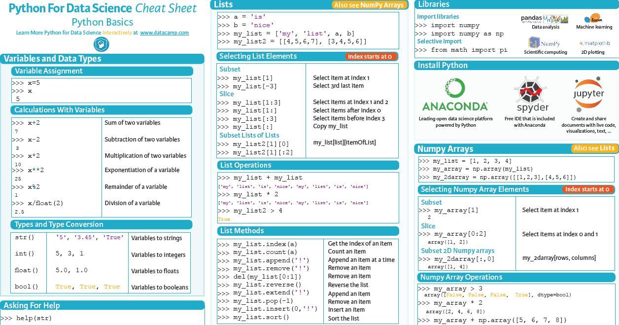Cheat Sheet python.JPG