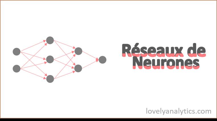 Illustration d'un réseau de neurones