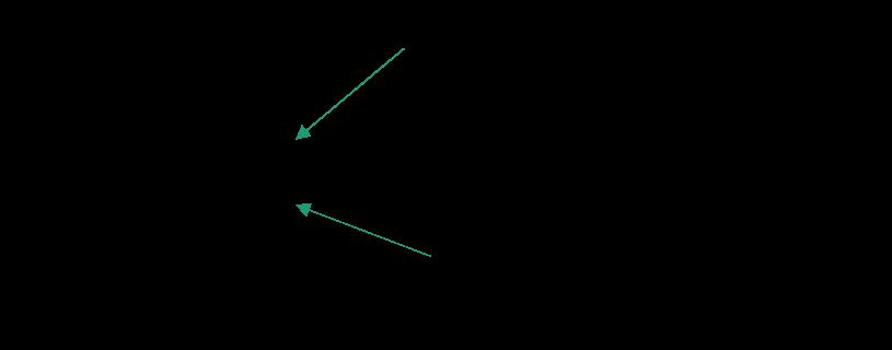 Formule IDF pour calculer le TF IDF